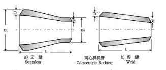 Butt-Welding Concentric and Eccentric Reducers